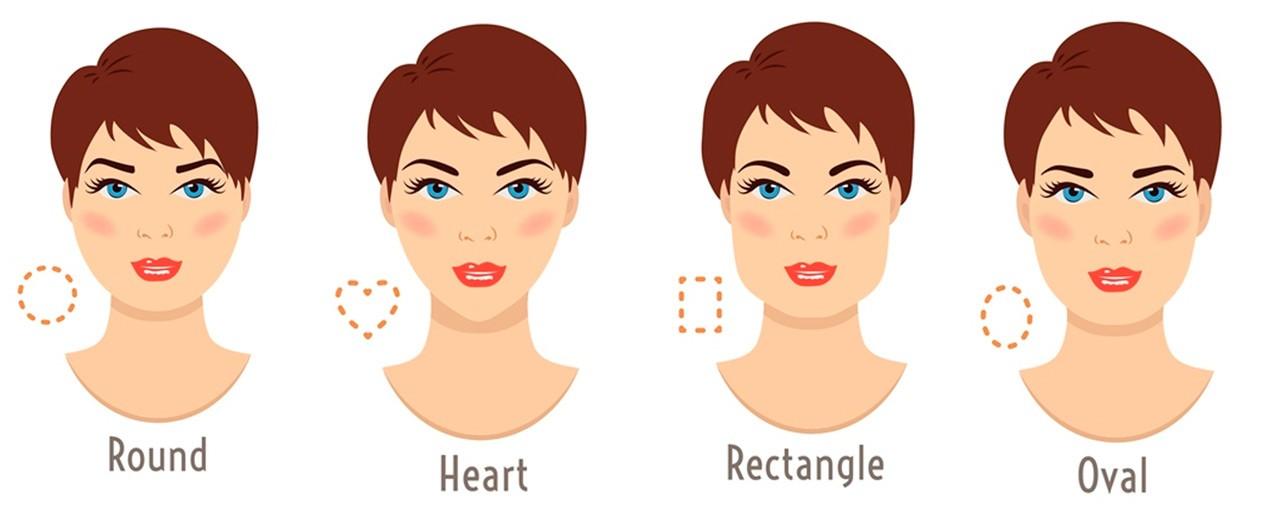 293cc7405f face-shapes.jpg